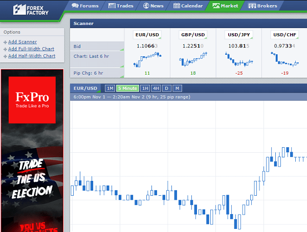 Binary trading success uk best strategy trading binary options