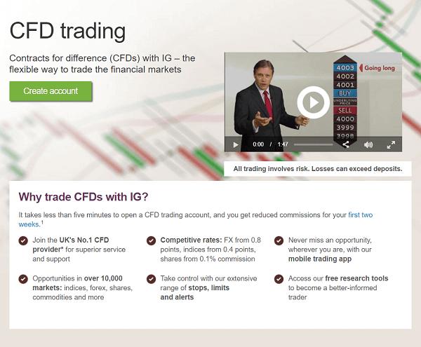 IG markets CFD