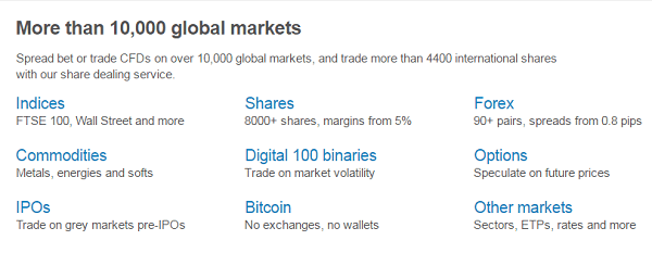 IGMarkets CFD