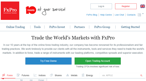 Best uk forex trading platforms